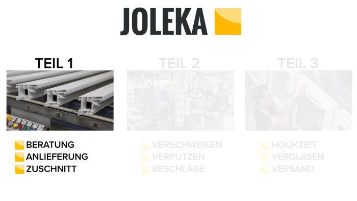 Anlieferung bei JOLEKA